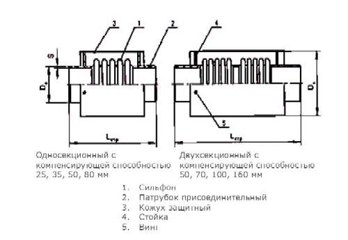 Компенсатор КСО-125-10-100